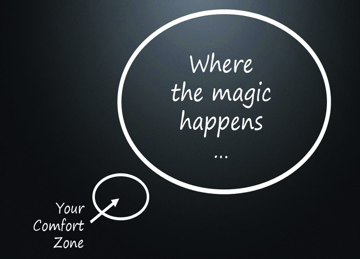 magic happens outside the comfort-zone-exprecious